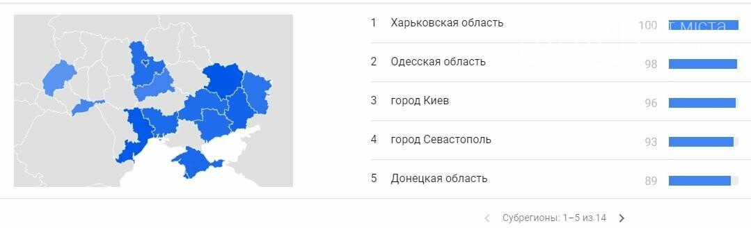 Якою мовою Googl`ять в Україні: десятка найпопулярніших слів, фото-1