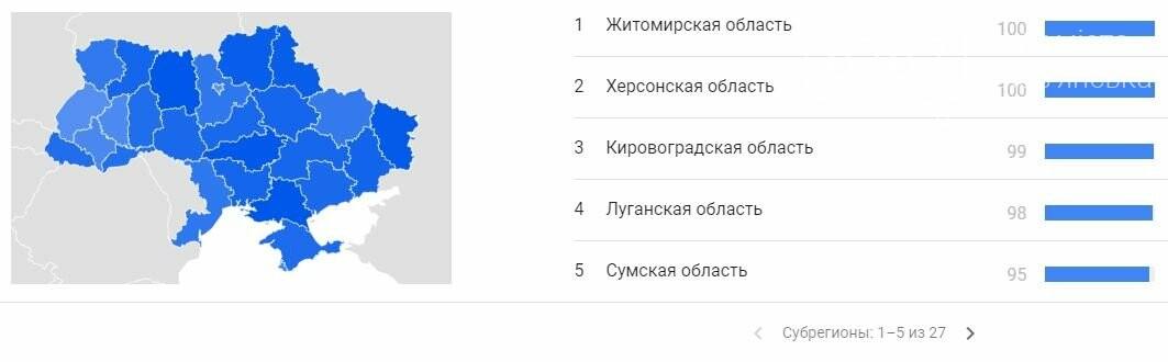 Якою мовою Googl`ять в Україні: десятка найпопулярніших слів, фото-3