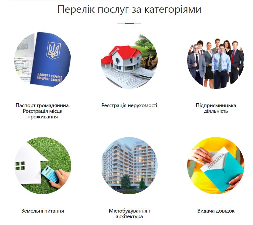 На прийом до ЦНАПу Слов`янська тепер можна записатися онлайн, фото-2