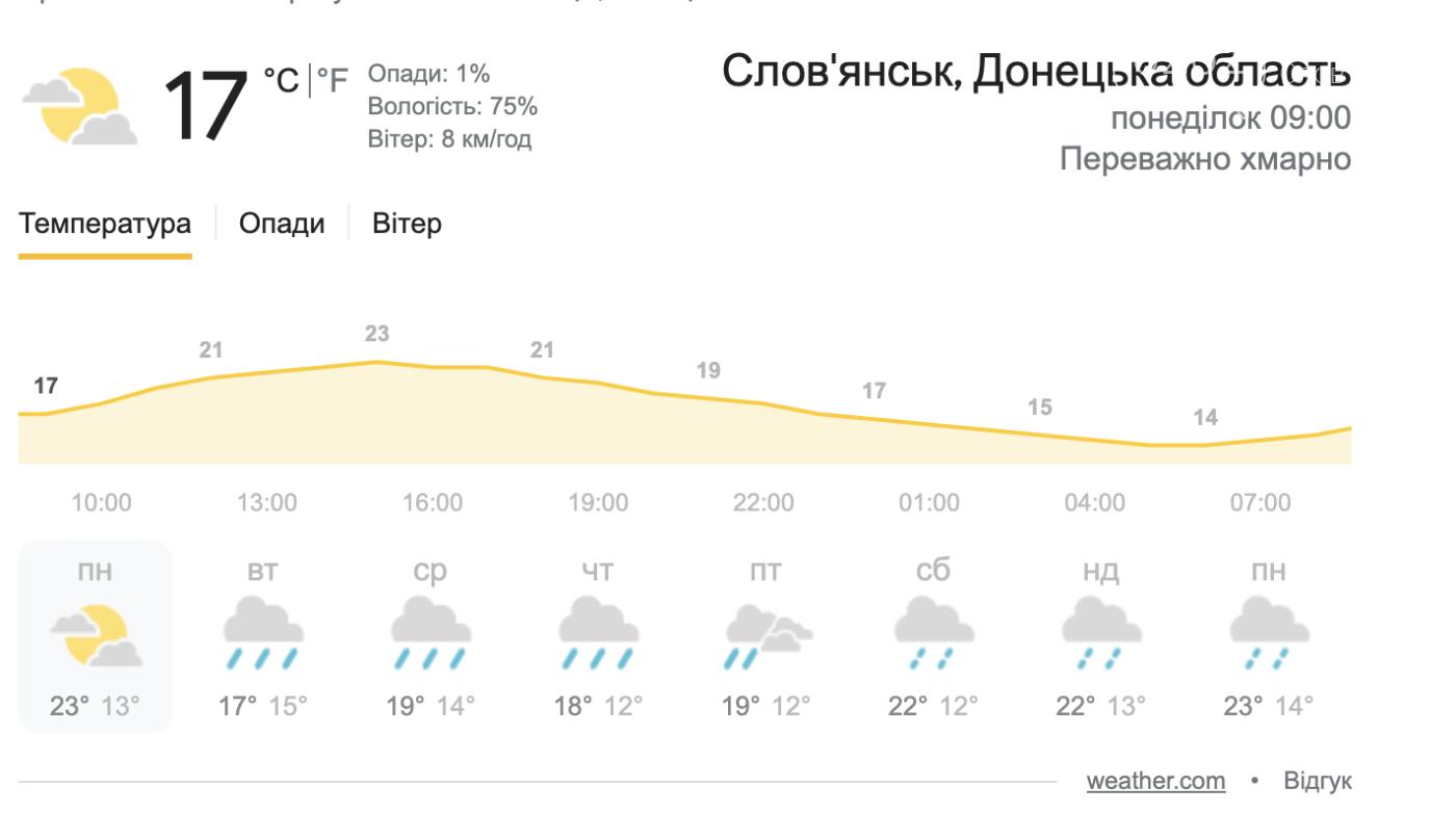 Зливи і похолодання. Погода у Слов'янську на тиждень, фото-1