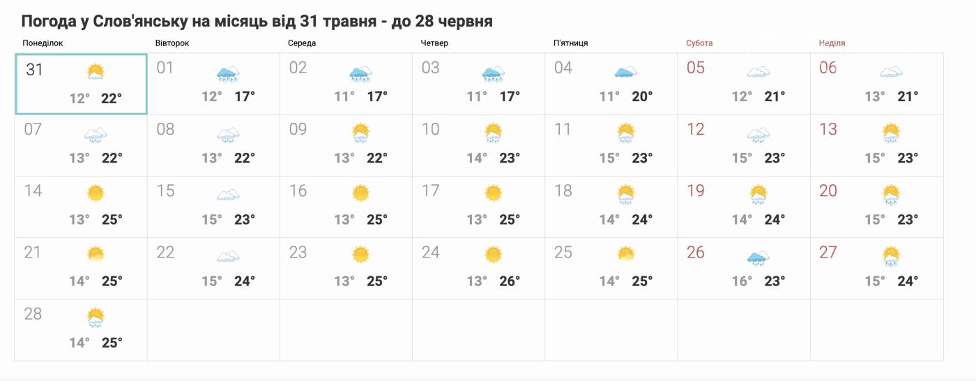 Зливи і похолодання. Погода у Слов'янську на тиждень, фото-4