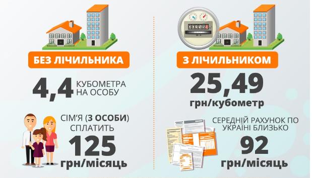 Весенний подарок жителям Славянска в виде абонплаты за газ, фото-1