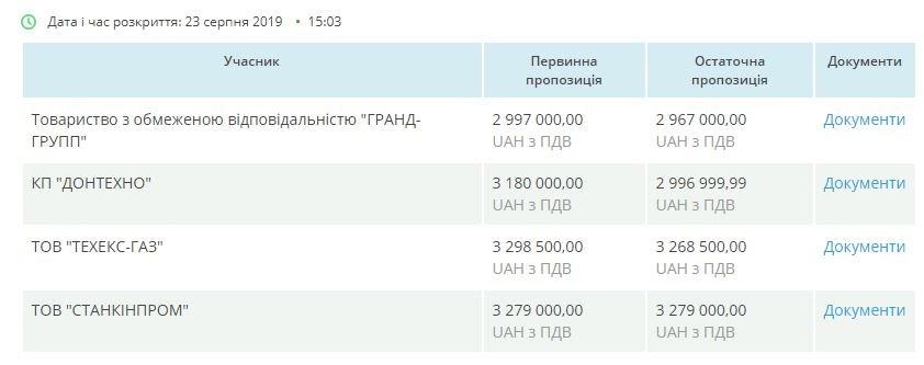 Модульная котельная в Славянске: найден поставщик оборудования, фото-1