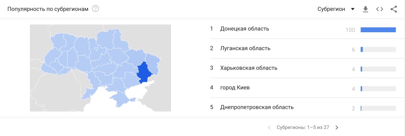 """Чи """"GOOGLEять"""" люди Слов'янськ, фото-7"""
