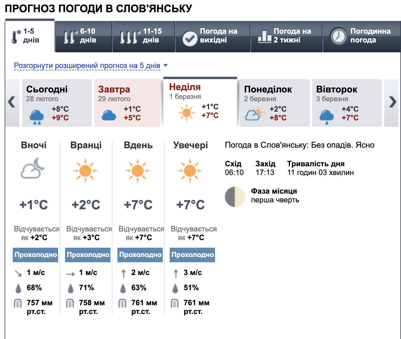 Прохолодно і без опадів. Погода у Слов'янську на вихідних, фото-4