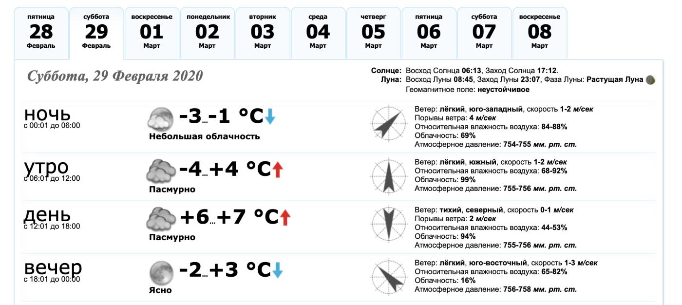 Прохолодно і без опадів. Погода у Слов'янську на вихідних, фото-6