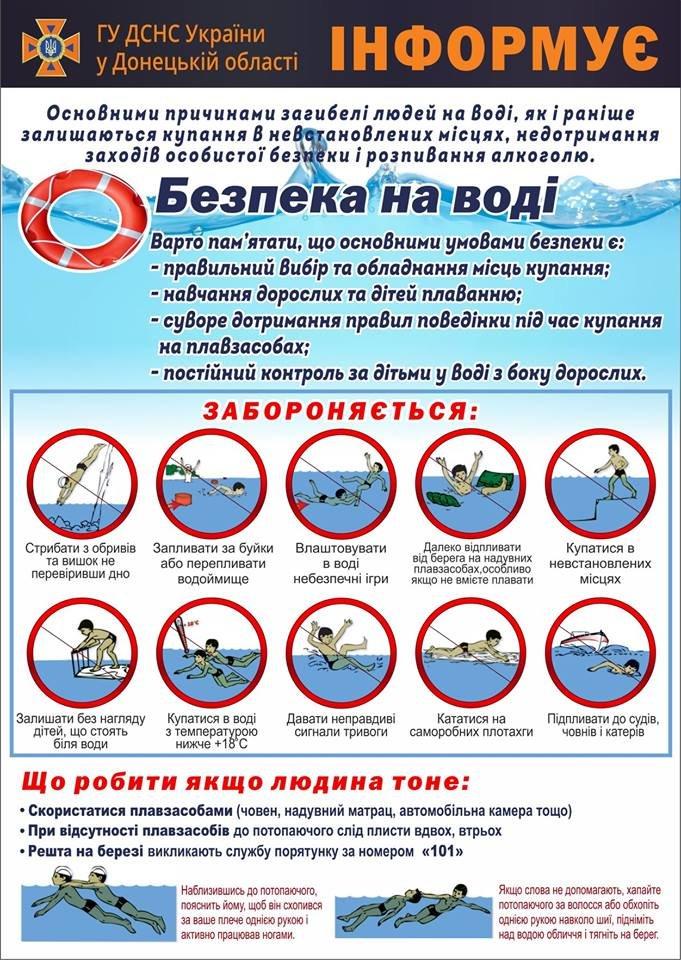 У Слов'янську чоловік потонув у ставку, фото-1