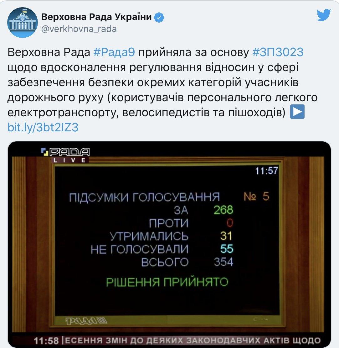 В Україні гіроскутери й електросамокати внесуть у нову категорію учасників дорожнього руху, фото-1