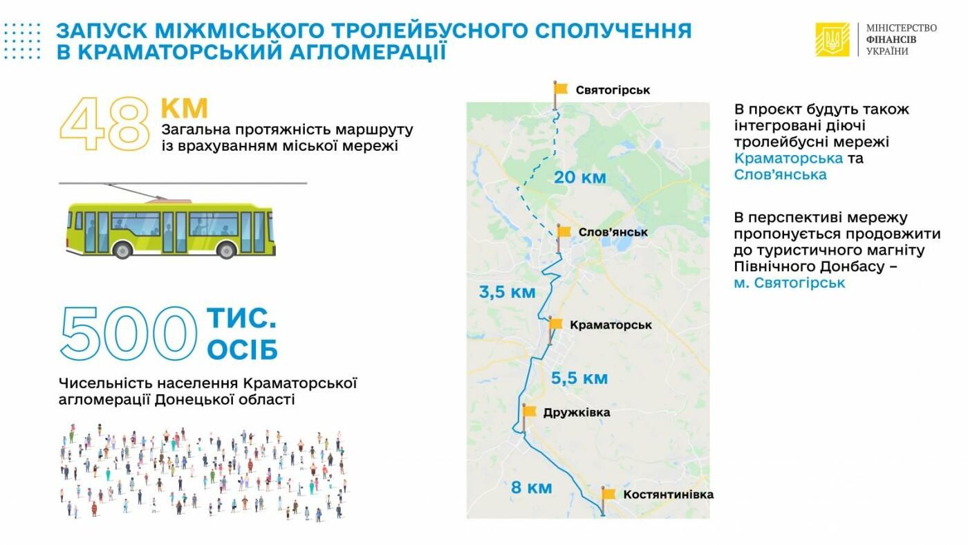 Так це не жарт? Дружківку дійсно планують зв'язати тролейбусом з Краматорськом, Слов'янськом та Костянтинівкою, фото-1