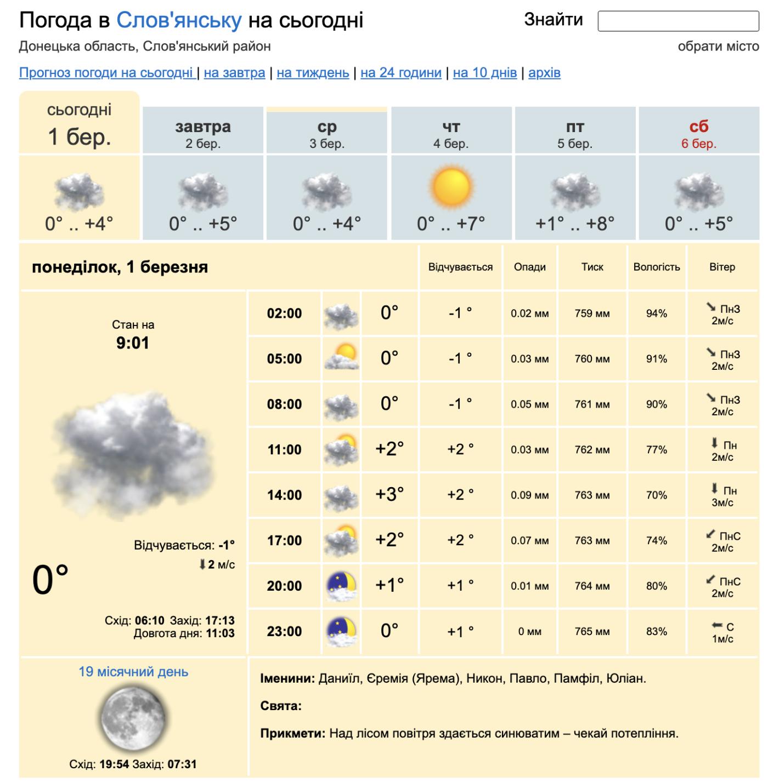 Яку погоду принесе перший тиждень весни, фото-1