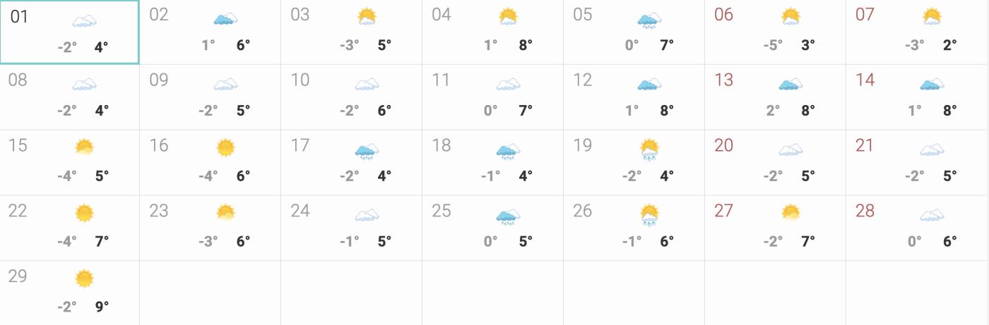 Яку погоду принесе перший тиждень весни, фото-4
