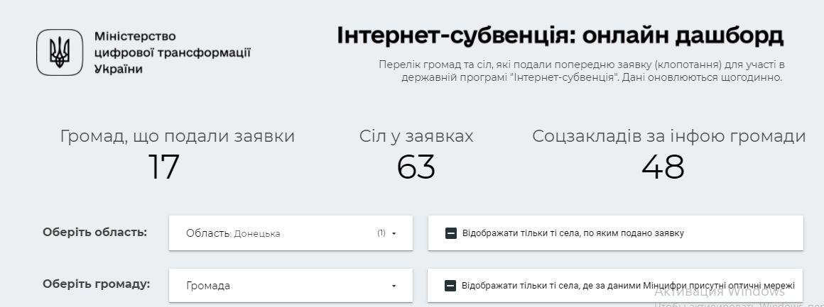 Як в Україні збираються забезпечити швидкісним інтернетом села та селища, фото-1